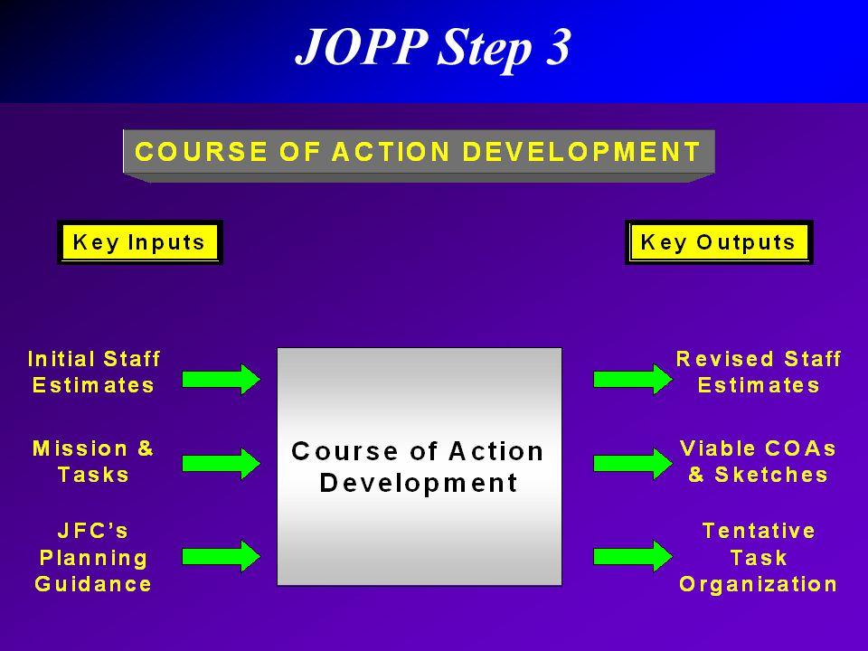 JOPP Step 3 JOPP Step 3