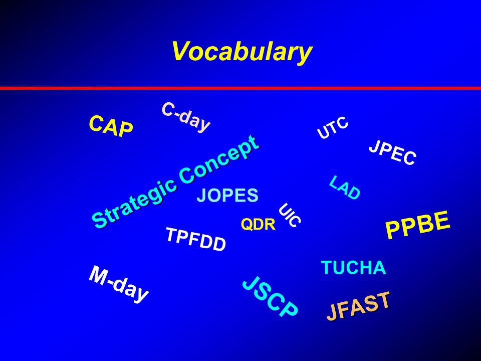 Vocabulary PPBE JSCP CAP Strategic Concept M-day JFAST C-day JPEC