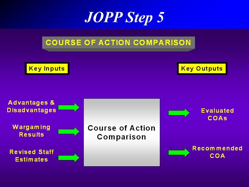 JOPP Step 5