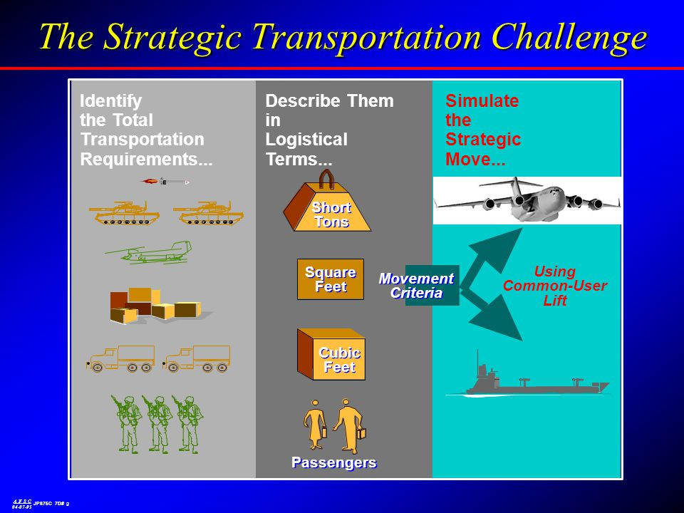 The Strategic Transportation Challenge