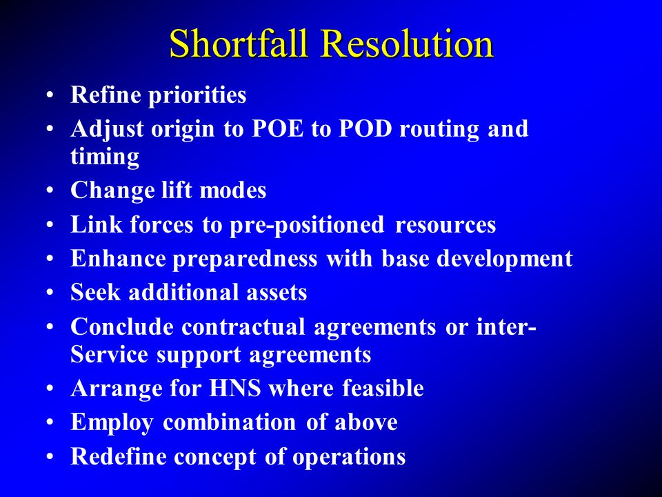 Shortfall Resolution Refine priorities