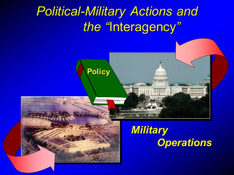 Political-Military Actions and the Interagency