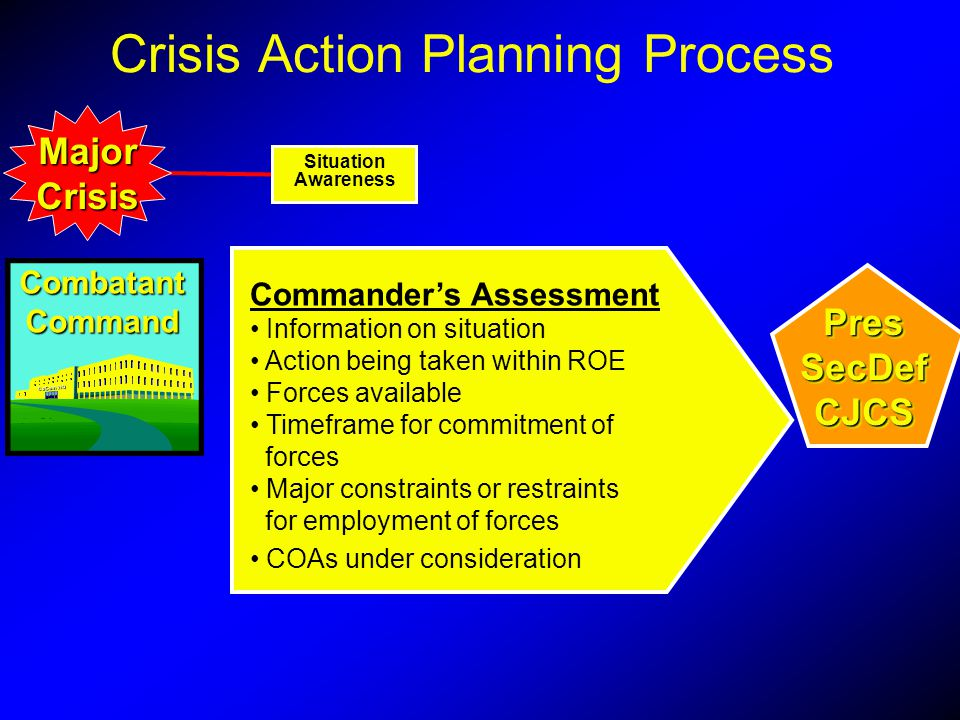 colonnade crisis action plan Mgmt 550 devry week 6 crisis action plan mgmt mgmt550 details: your assignment is to create a crisis action plan and compose a positive reply to send to mr.