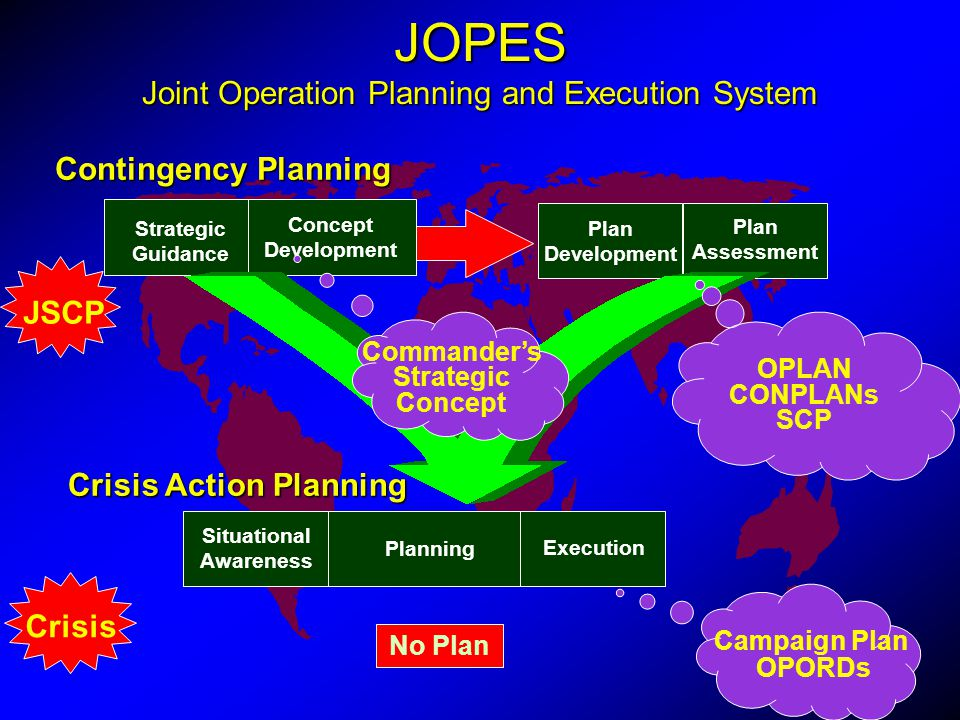 JOPES Joint Operation Planning and Execution System