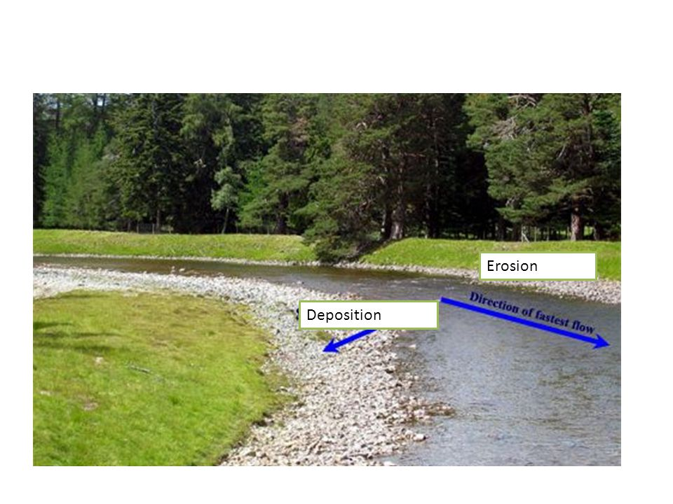Erosion Deposition