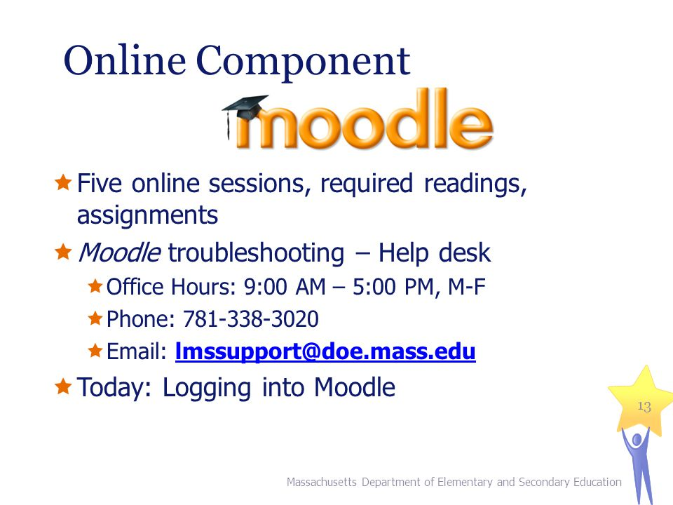 Online Component Five online sessions, required readings, assignments