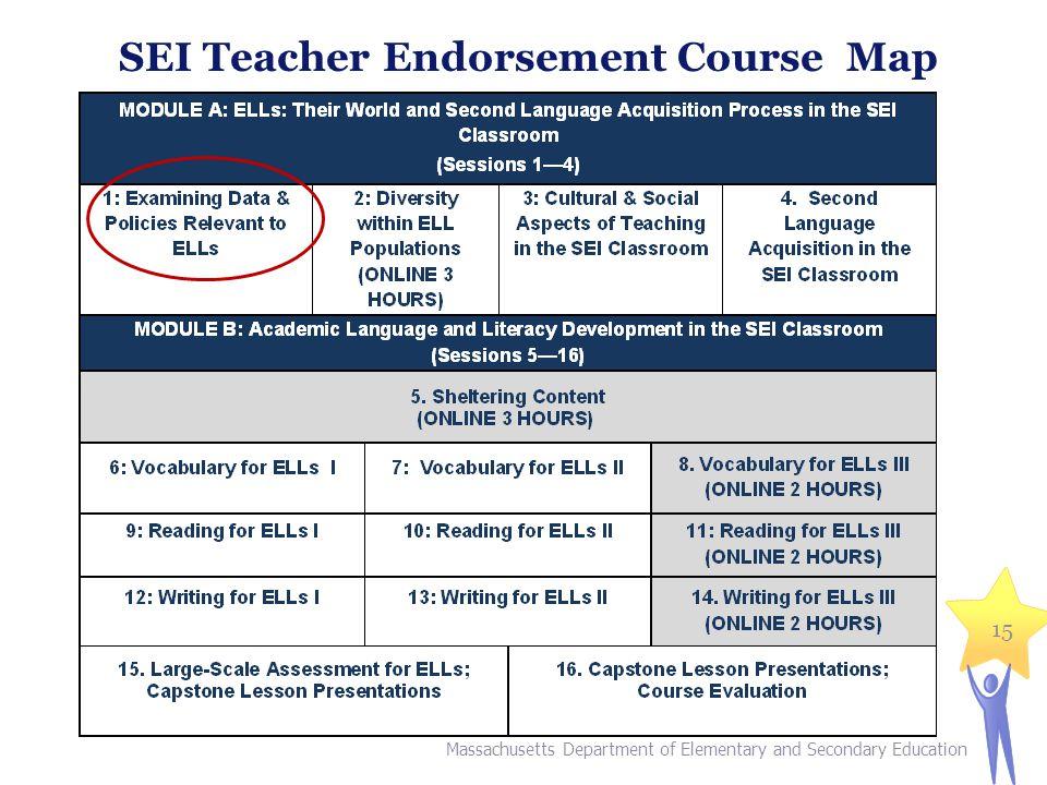 SEI Teacher Endorsement Course Map