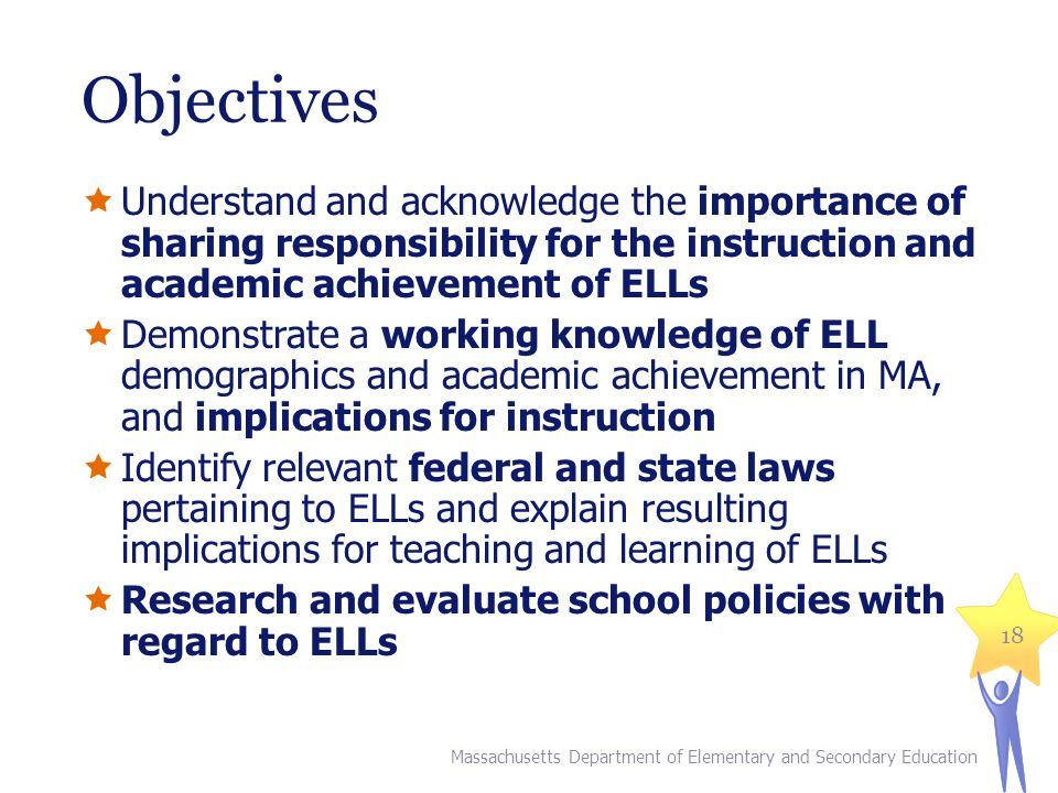 Objectives Understand and acknowledge the importance of sharing responsibility for the instruction and academic achievement of ELLs.