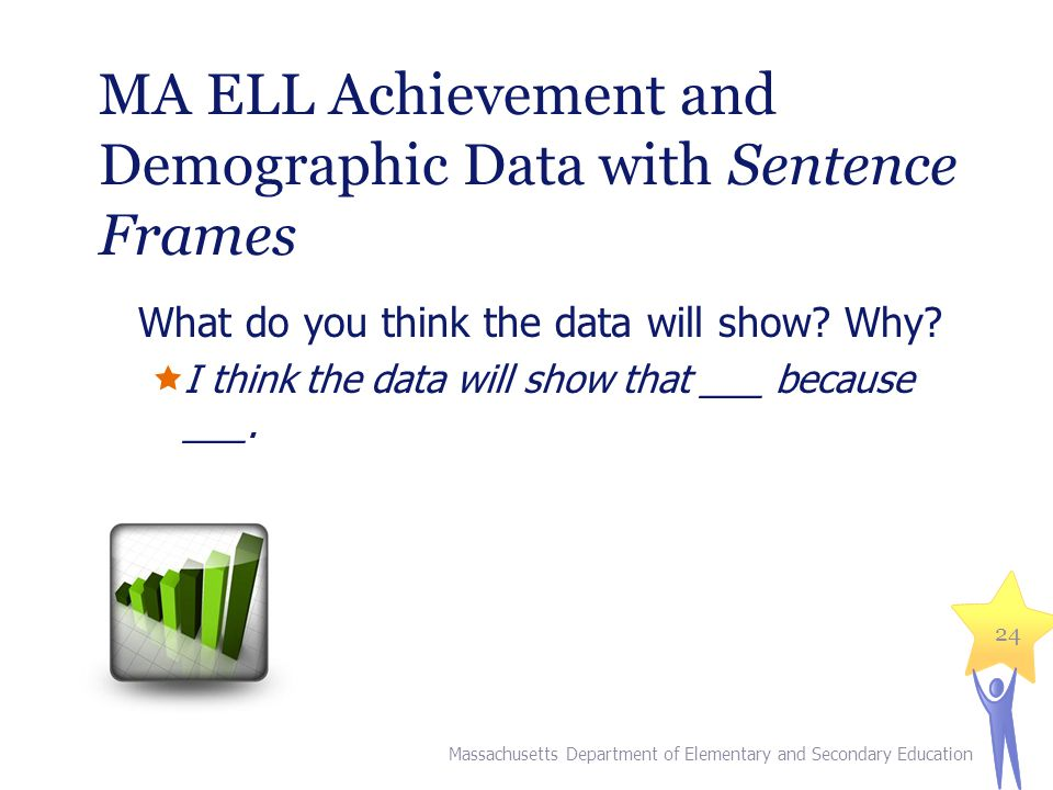 MA ELL Achievement and Demographic Data with Sentence Frames