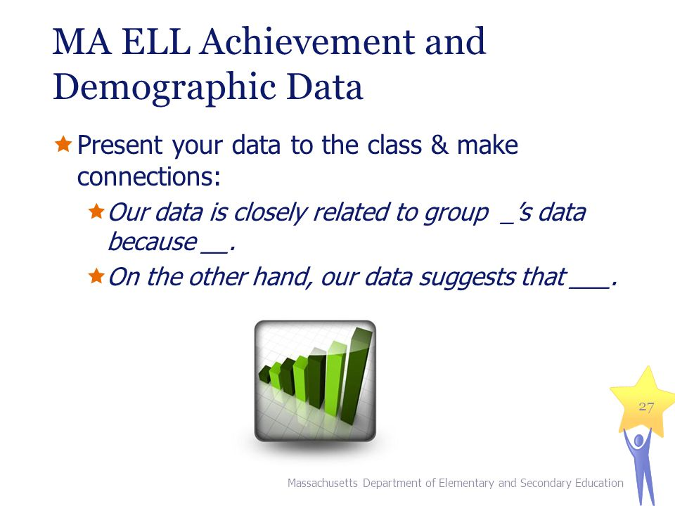 MA ELL Achievement and Demographic Data