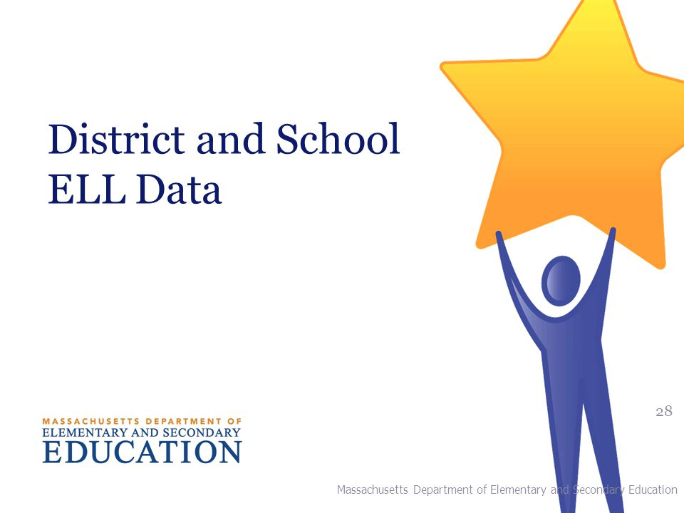 District and School ELL Data