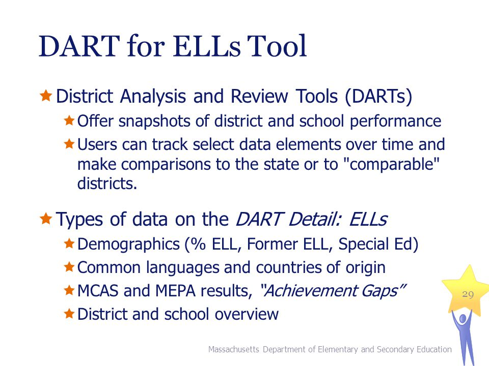 DART for ELLs Tool District Analysis and Review Tools (DARTs)