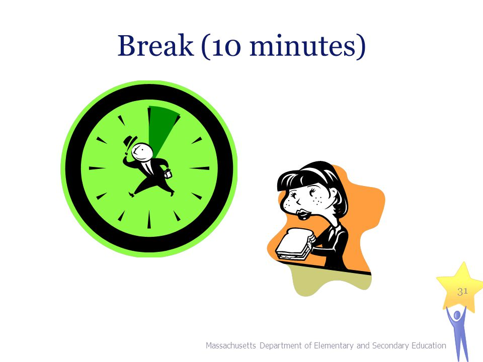 Break (10 minutes) Purpose: To introduce the break Time: 10 min