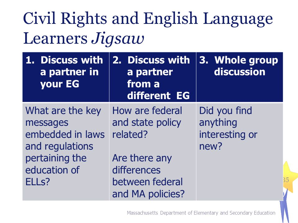 Civil Rights and English Language Learners Jigsaw