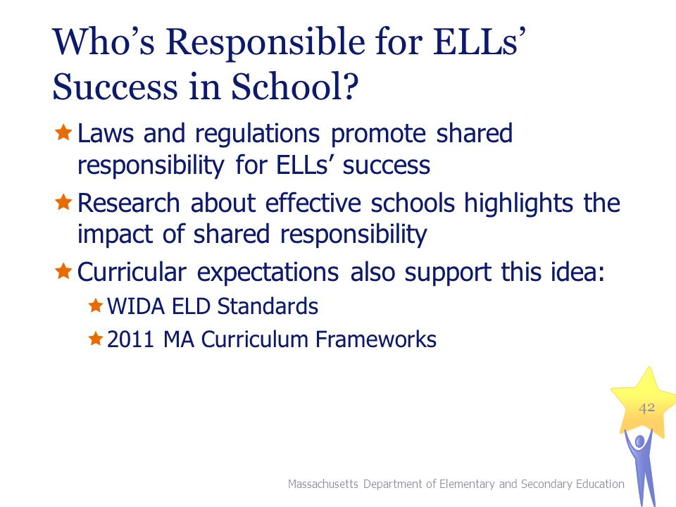 Who's Responsible for ELLs' Success in School