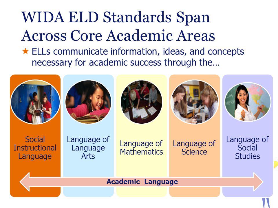 WIDA ELD Standards Span Across Core Academic Areas