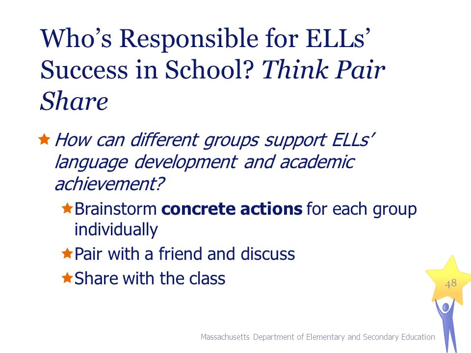 Who's Responsible for ELLs' Success in School Think Pair Share