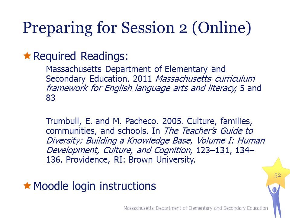 Preparing for Session 2 (Online)