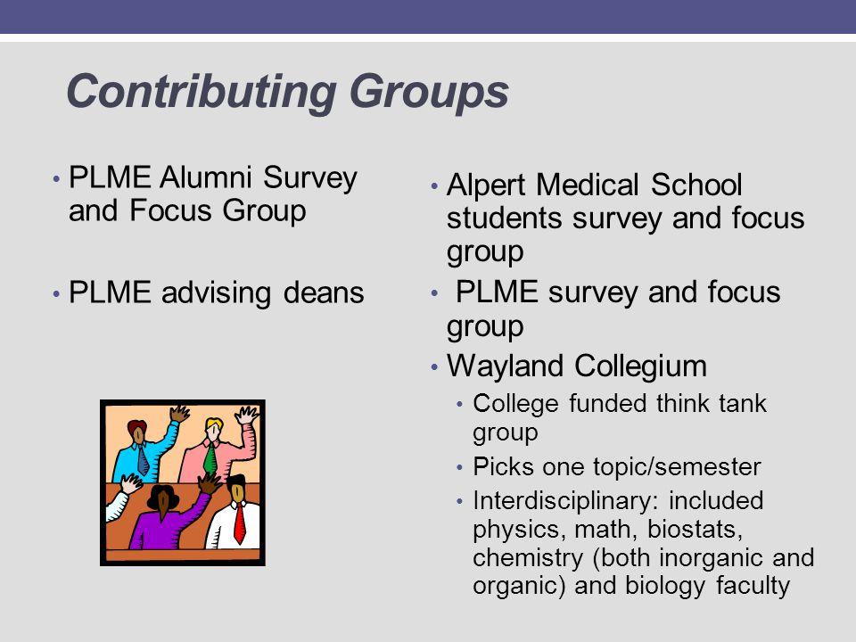 Contributing Groups PLME Alumni Survey and Focus Group