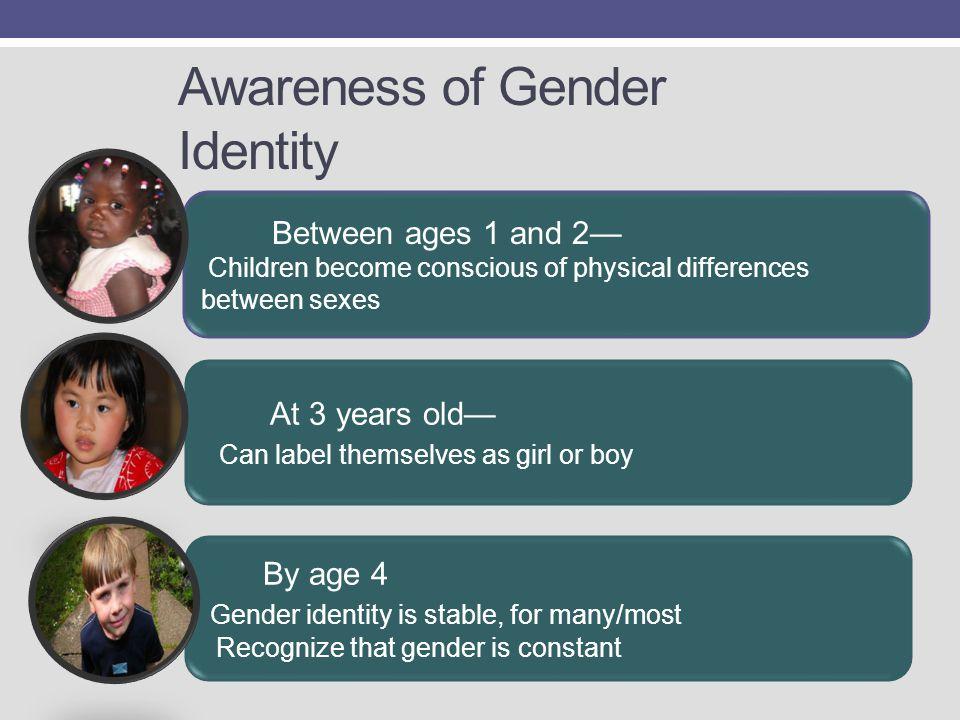 Awareness of Gender Identity