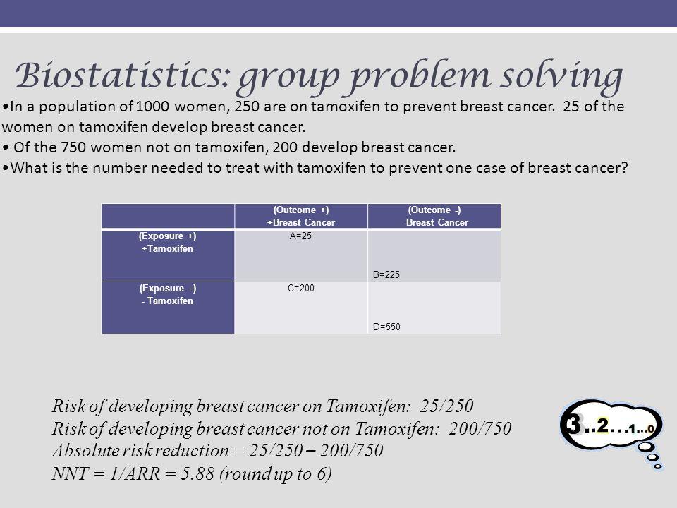 Biostatistics: group problem solving