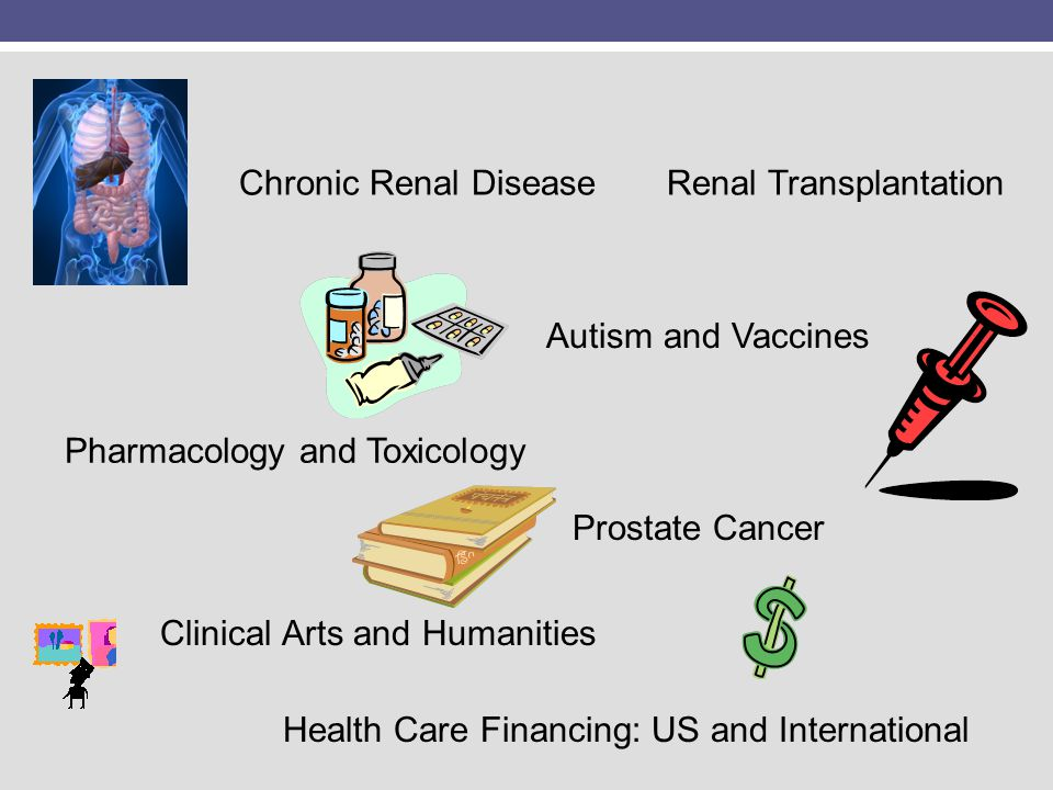 Chronic Renal Disease Renal Transplantation