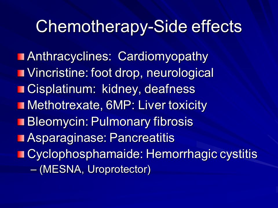 Chemotherapy-Side effects