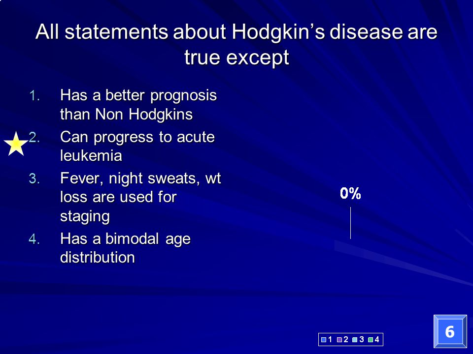 All statements about Hodgkin's disease are true except
