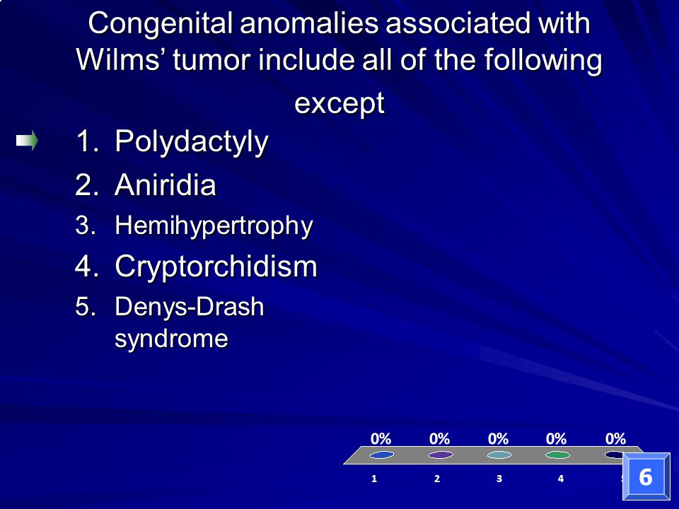 Congenital anomalies associated with Wilms' tumor include all of the following except