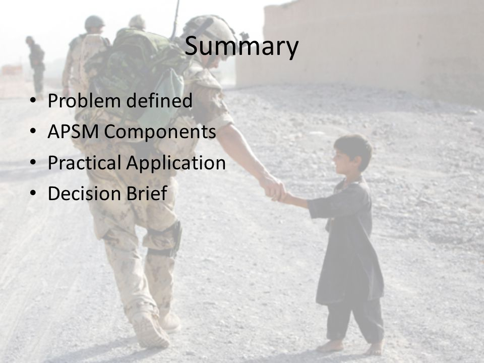 Summary Problem defined APSM Components Practical Application