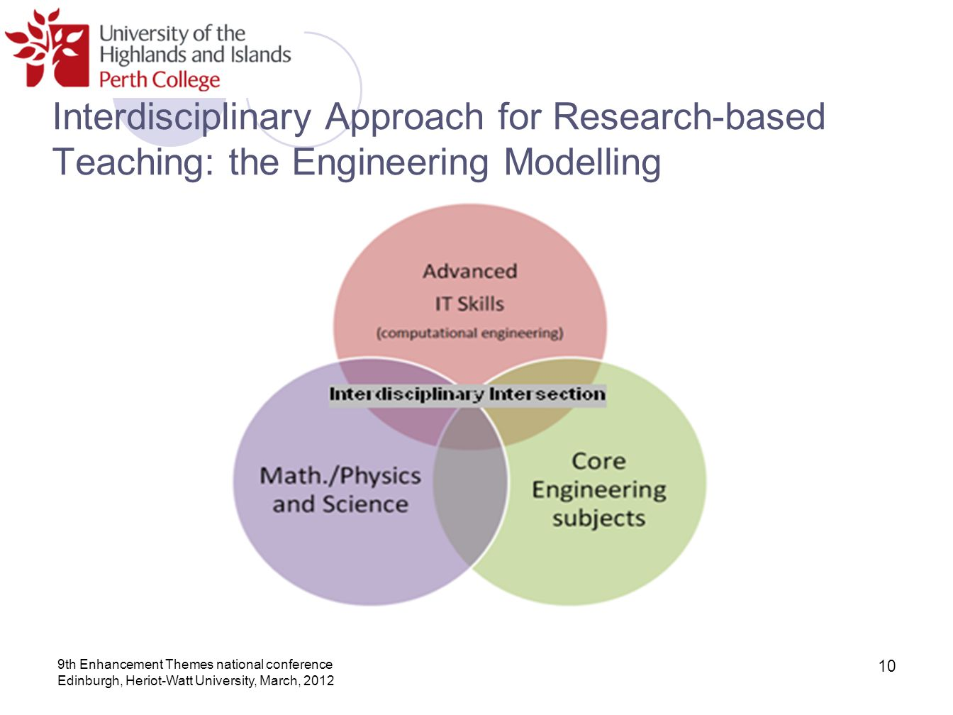Interdisciplinary Approach for Research-based Teaching: the Engineering Modelling