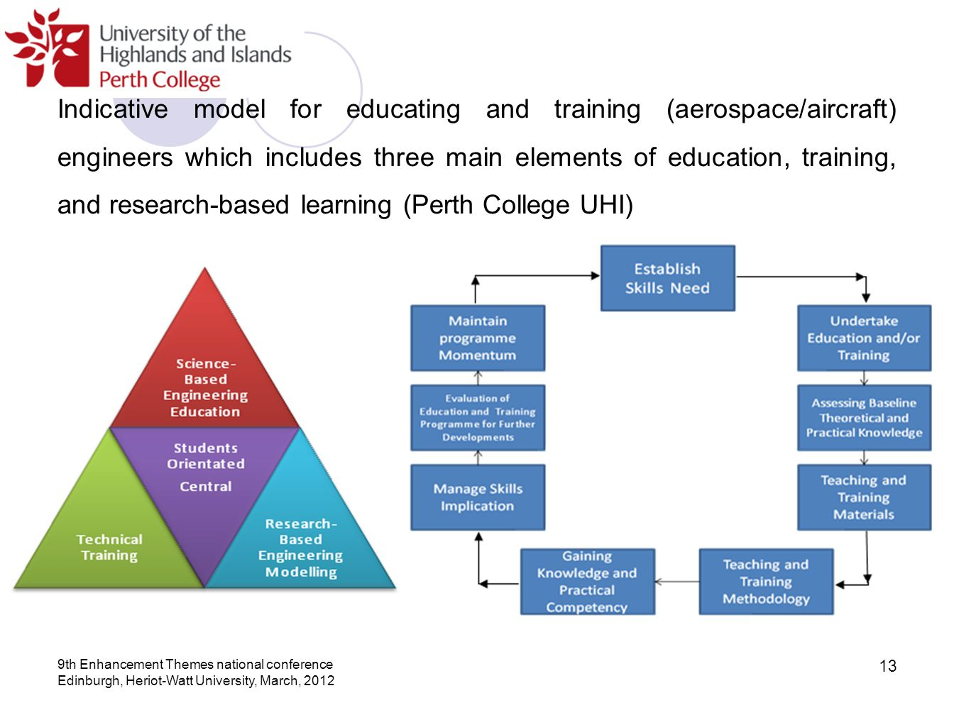 Requirements For Aerospace Engineering Education And Training : Heriot watt university coursework office