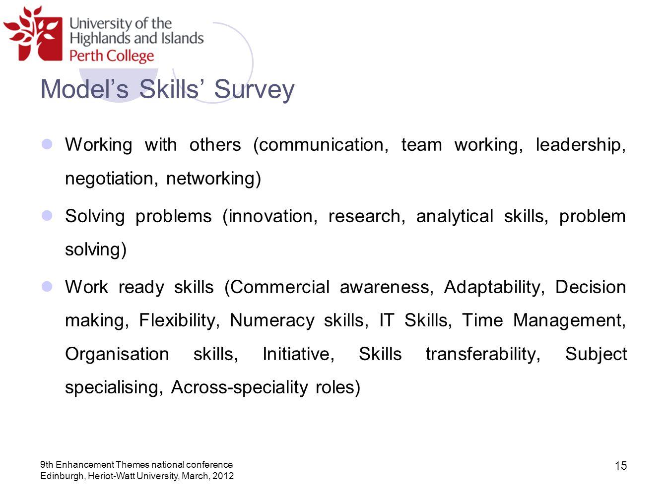 Model's Skills' Survey