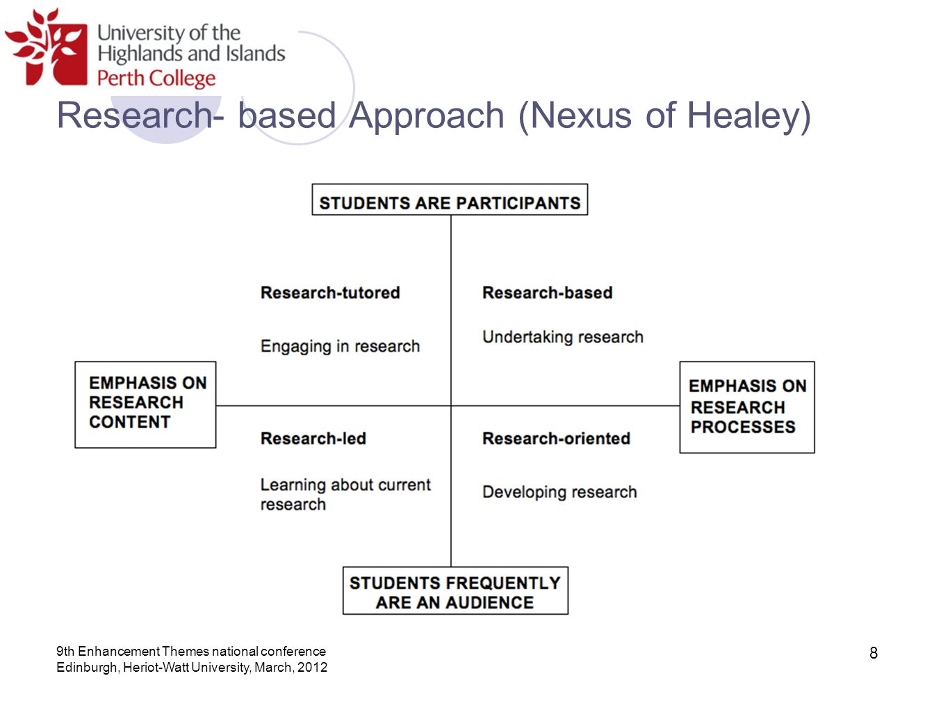 Research- based Approach (Nexus of Healey)