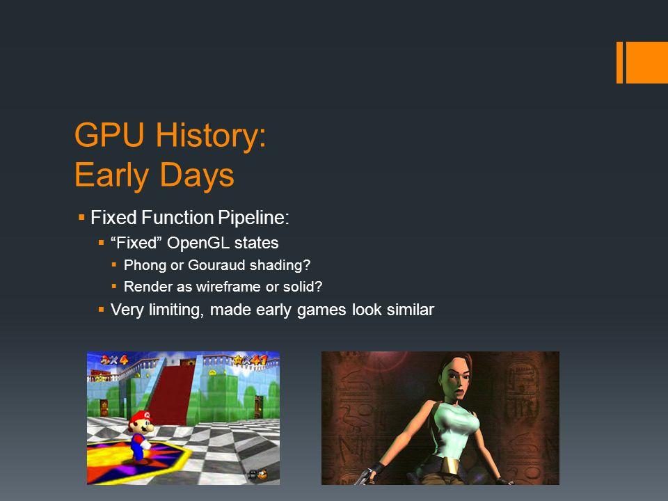 GPU History: Early Days