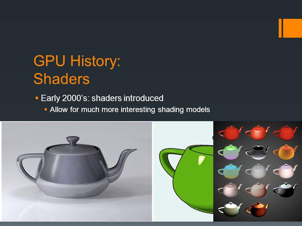 GPU History: Shaders Early 2000's: shaders introduced