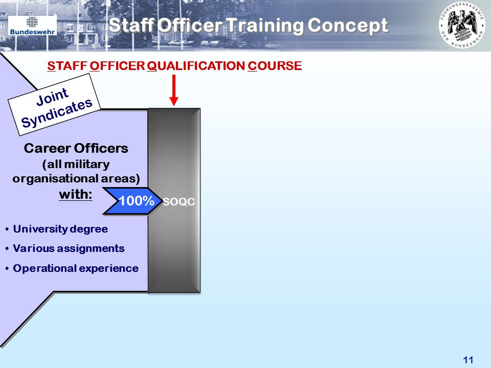 Staff Officer Training Concept