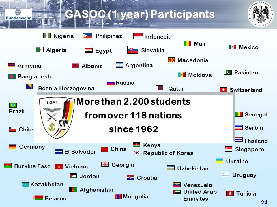 GASOC (1 year) Participants