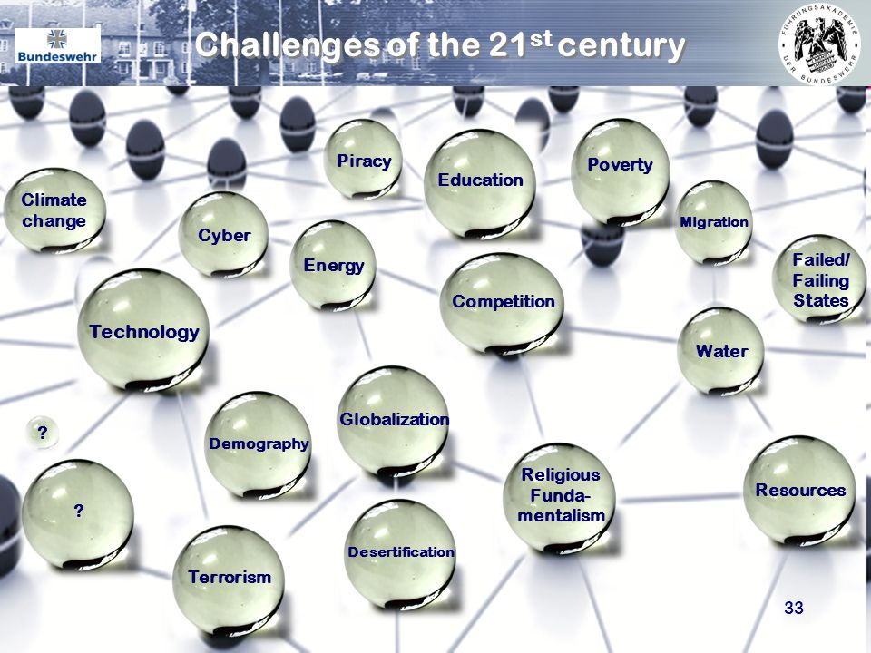 Challenges of the 21st century