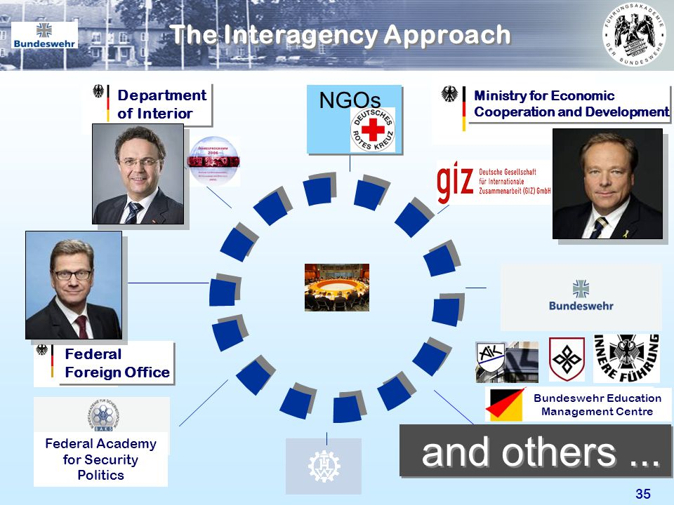 The Interagency Approach