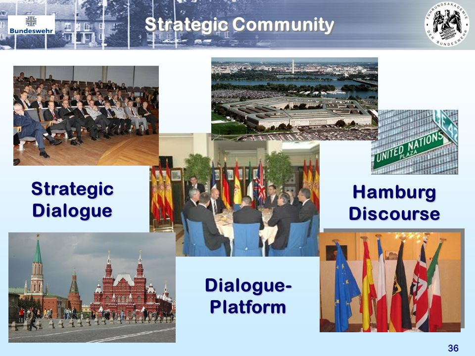 Strategic Community Strategic Dialogue Hamburg Discourse