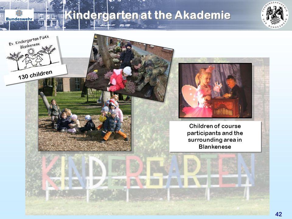 Kindergarten at the Akademie