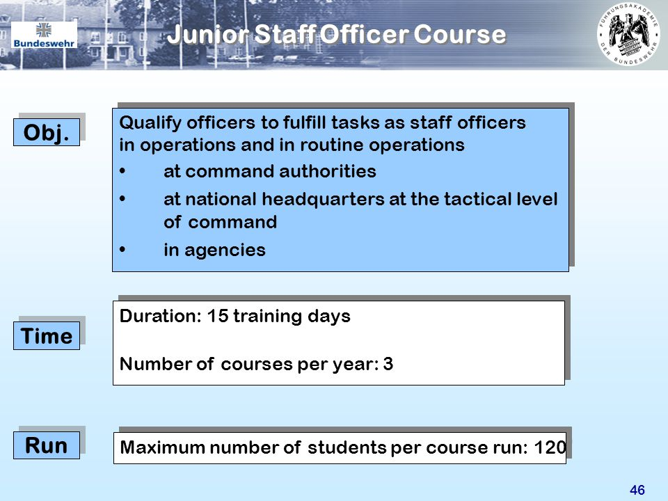 Junior Staff Officer Course