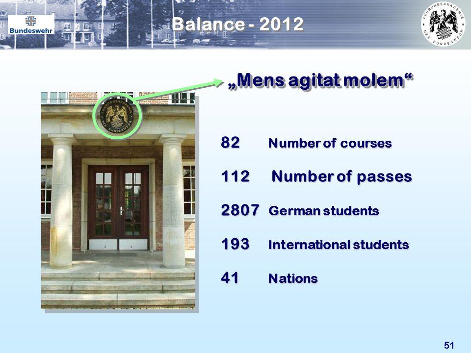 """Balance - 2012 """"Mens agitat molem"""