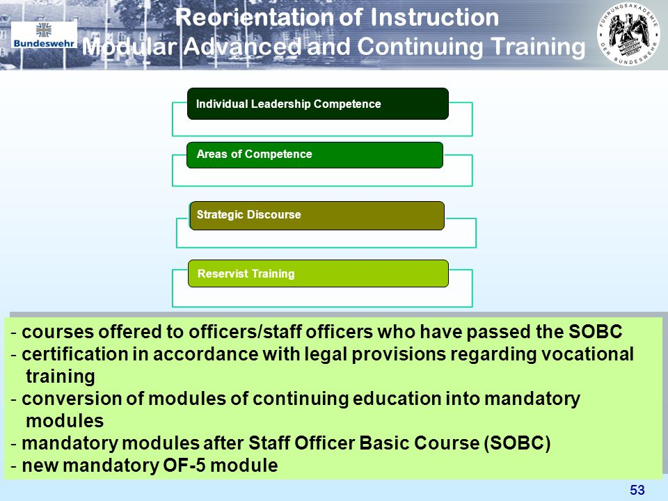 Reorientation of Instruction Modular Advanced and Continuing Training