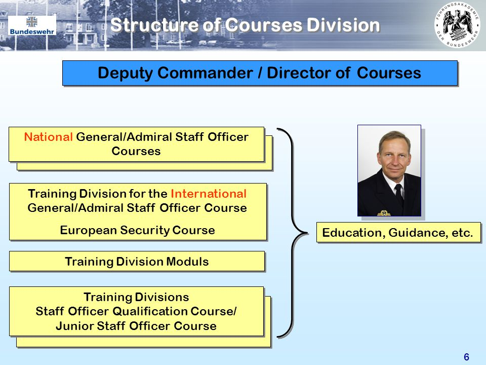 Structure of Courses Division