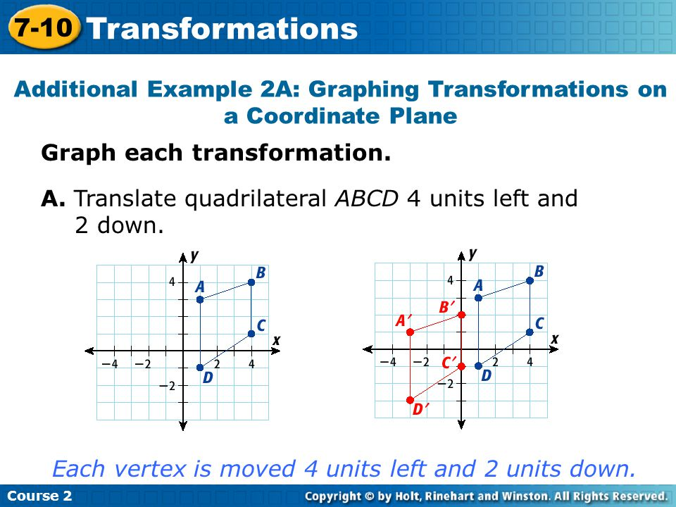 Additional Example 2A: Graphing Transformations on a Coordinate Plane
