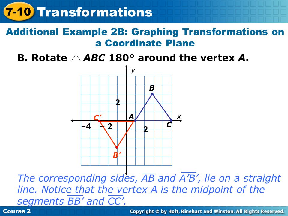 Additional Example 2B: Graphing Transformations on a Coordinate Plane