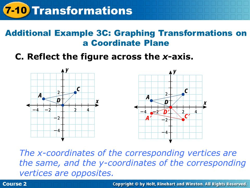 Additional Example 3C: Graphing Transformations on a Coordinate Plane