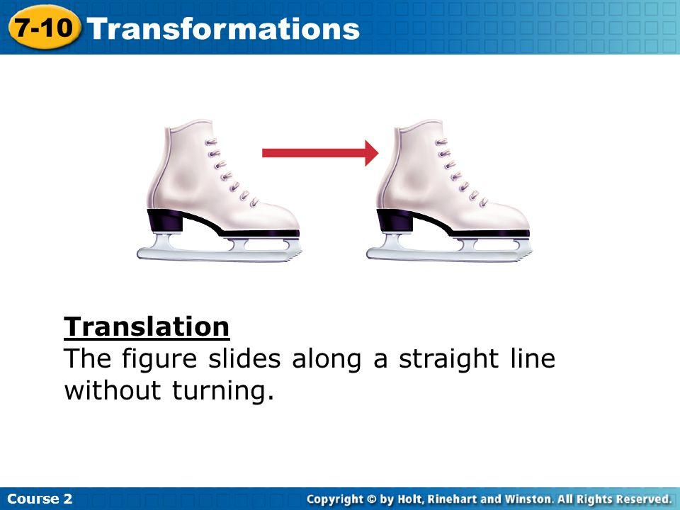 Transformations Translation